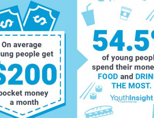 Get the YouthInsight on Student Spending Habits and Help Make Student Life Easier