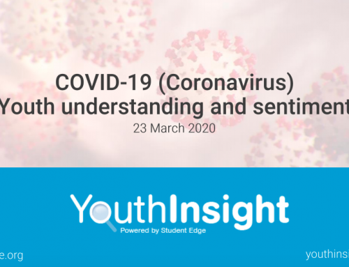 COVID-19 (Coronavirus) Youth Understanding and Sentiment (Wave 1)