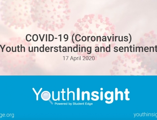 COVID-19 (Coronavirus) Youth Understanding and Sentiment (Wave 2)